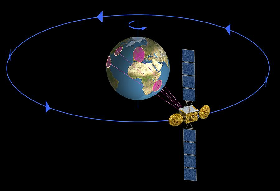 Geostationary Orbit Diagram Photograph By David Ducros