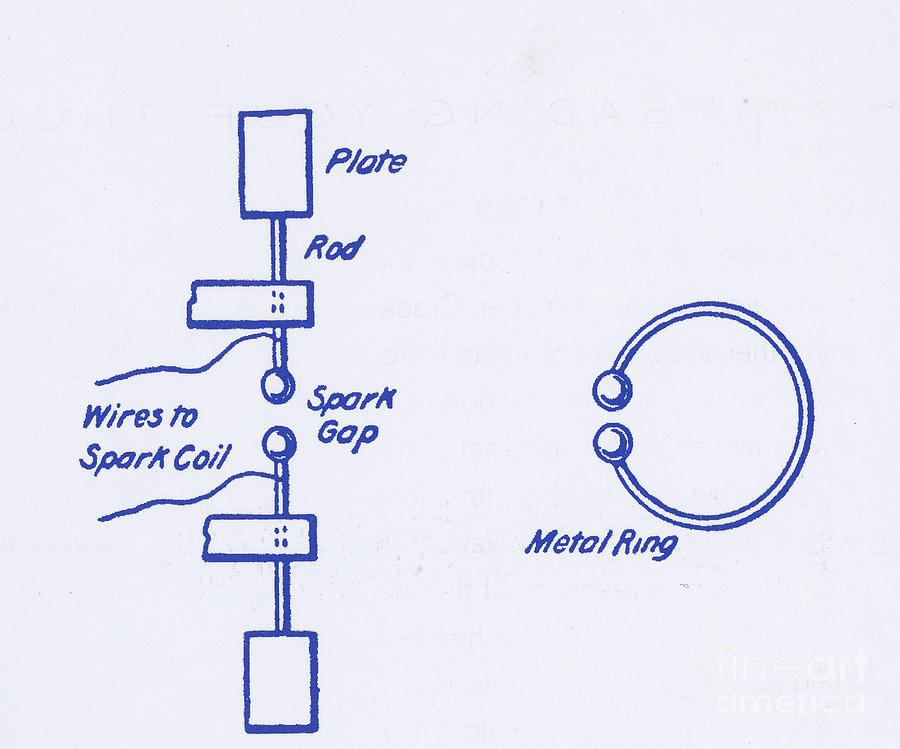 Oscilloscope Photograph - Illustration Of Hertzs Oscillator by Science Source