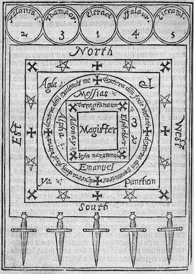 Astrology Photograph - Instructions For Capturing A Spirit by Middle Temple Library