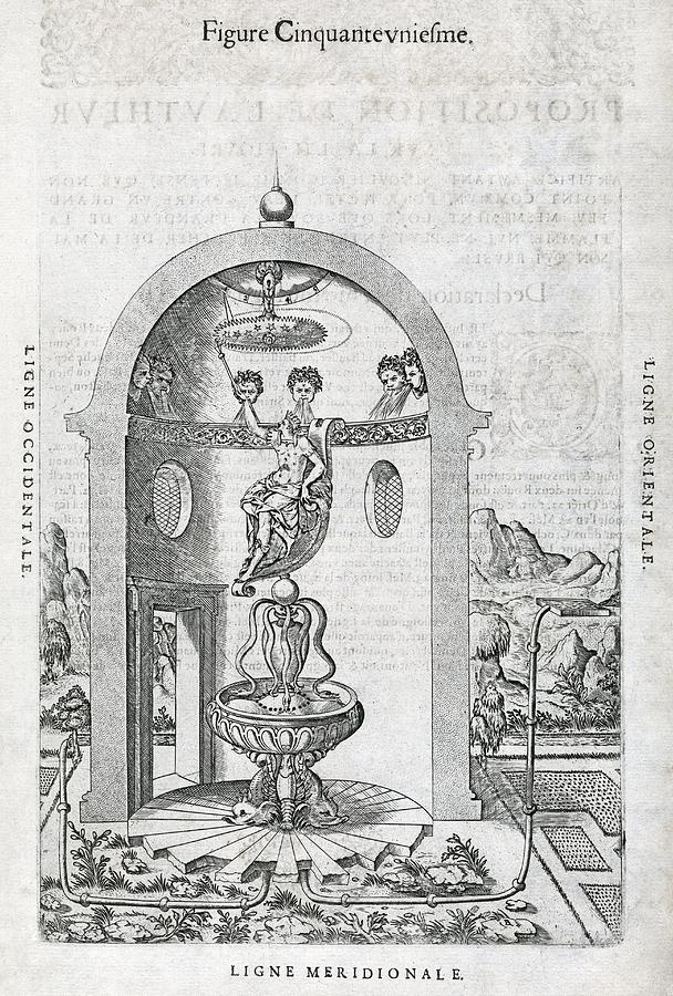 Equipment Photograph - Irrigation System, 16th Century Artwork by Middle Temple Library