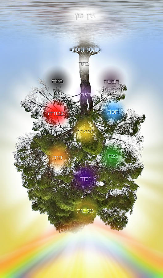 Jewish Tree Of Life With Sephiroth Digital Art By Endre Balogh