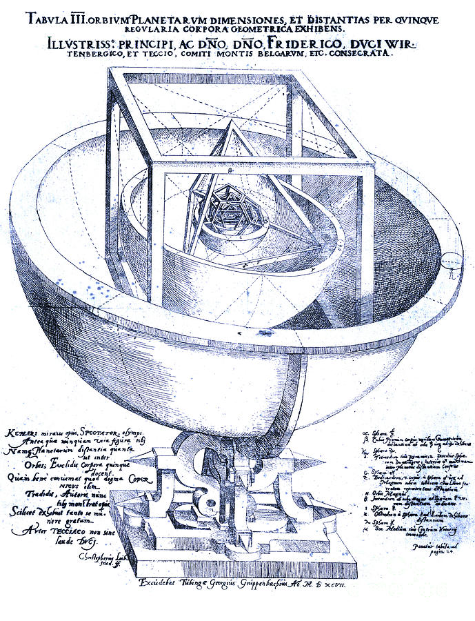 Johannes Kepler Photograph - Keplers Planetary Orbit by Science Source