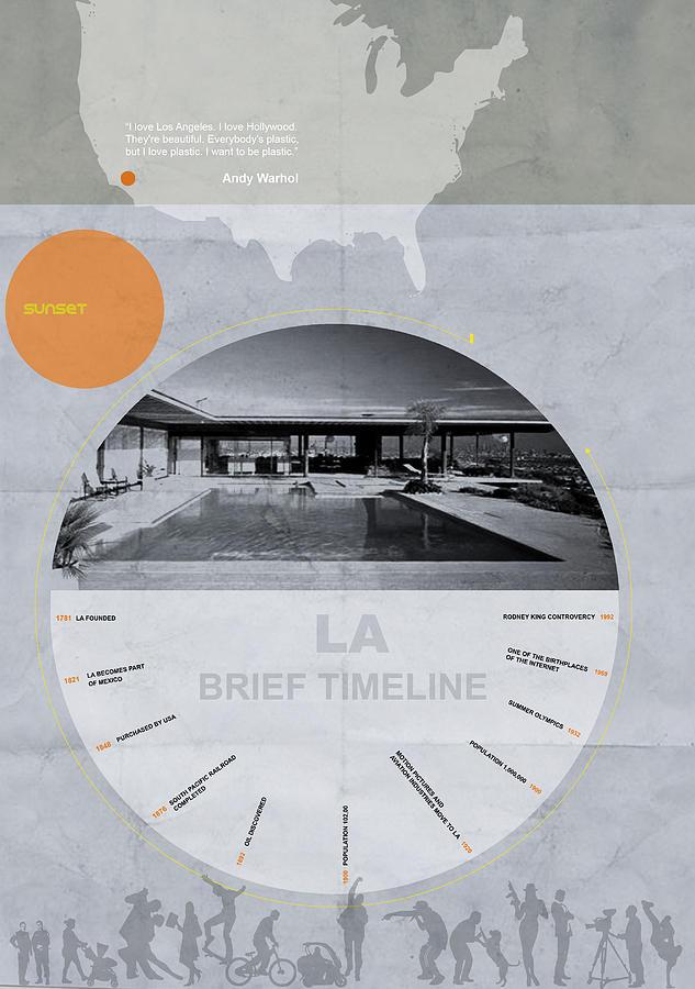 Los Angeles Digital Art - La Poster by Naxart Studio