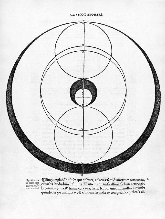 Mars And The Earth Historical Diagram Photograph By Middle Temple