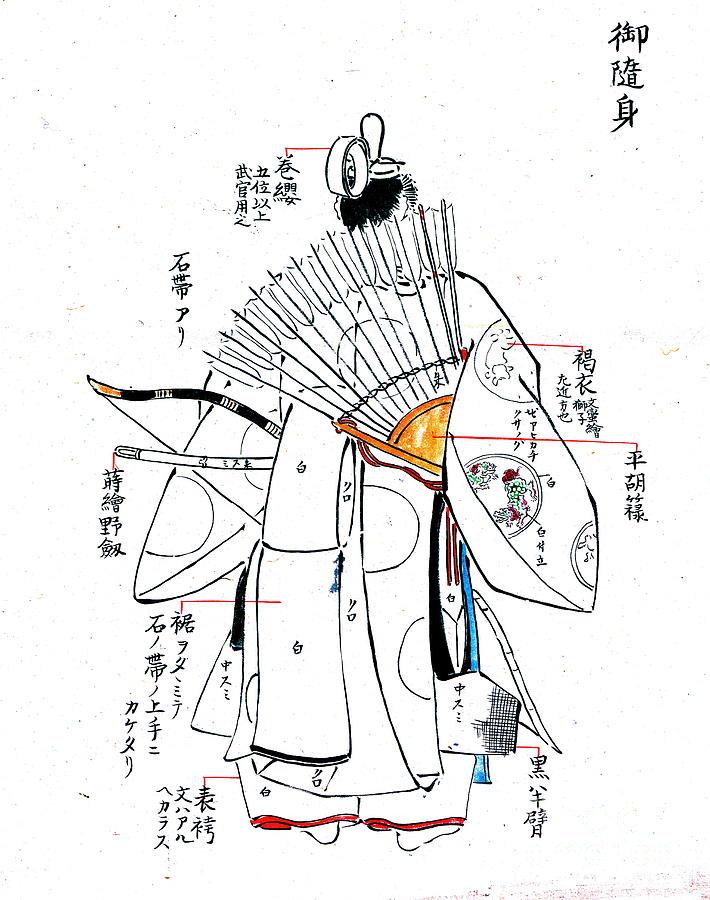 Nobleman Archer Diagram 1835 Photograph by Padre Art