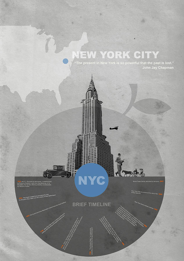 New York Photograph - NYC Poster by Naxart Studio