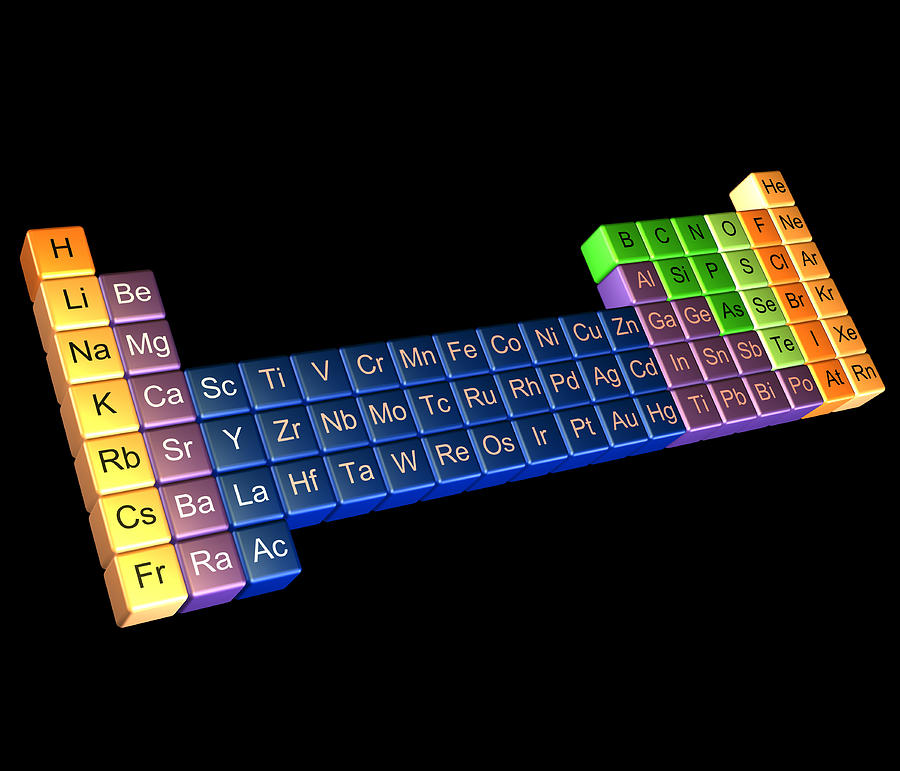 Periodic table ti nspire periodic table app periodic table of periodic table photograph by pasieka periodic table ti nspire periodic table app urtaz Image collections