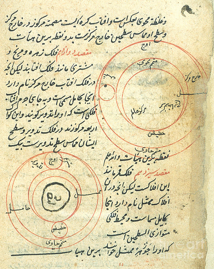 Science Photograph - Planetary Diagram, Islamic Astronomy by Science Source