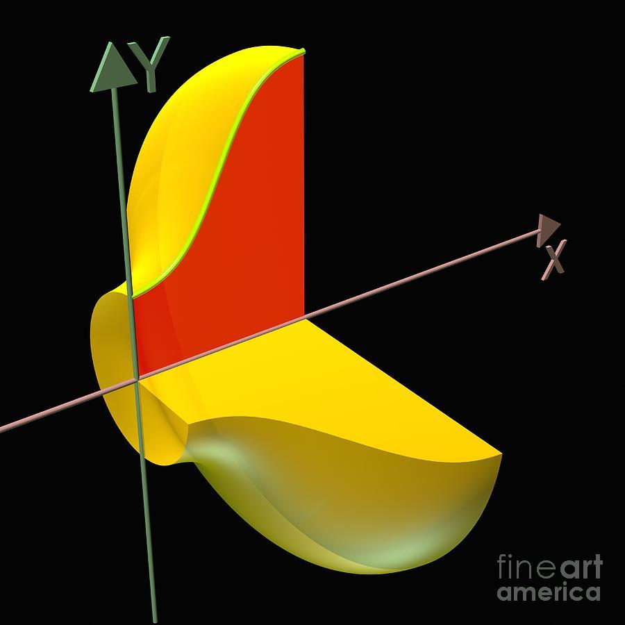 Area Digital Art - Solid Of Revolution 1 by Russell Kightley