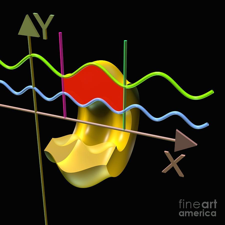 Area Digital Art - Solid Of Revolution 3 by Russell Kightley