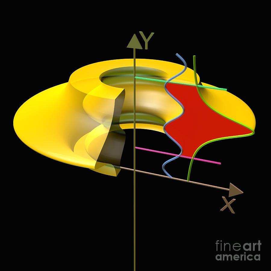 Area Digital Art - Solid Of Revolution 6 by Russell Kightley