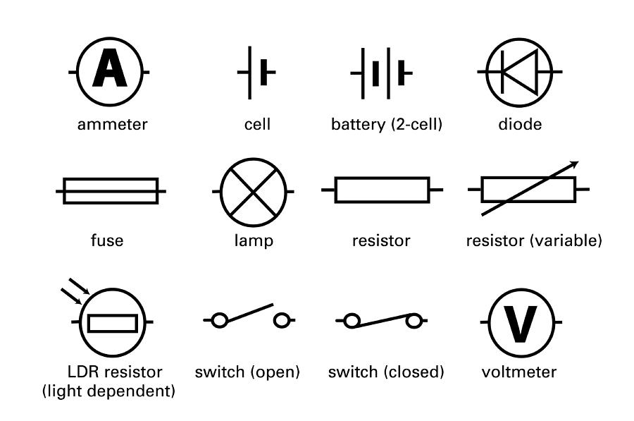 standard electrical circuit symbols photograph by sheila terry. Black Bedroom Furniture Sets. Home Design Ideas