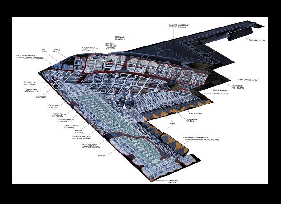 Stealth Bomber Diagram Drawing By Paul Van Scott