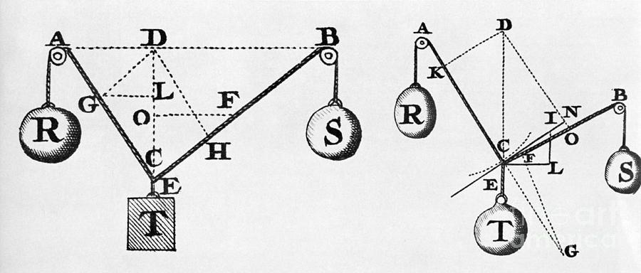 Statics Photograph - Symbol Language Of Statics by Science Source