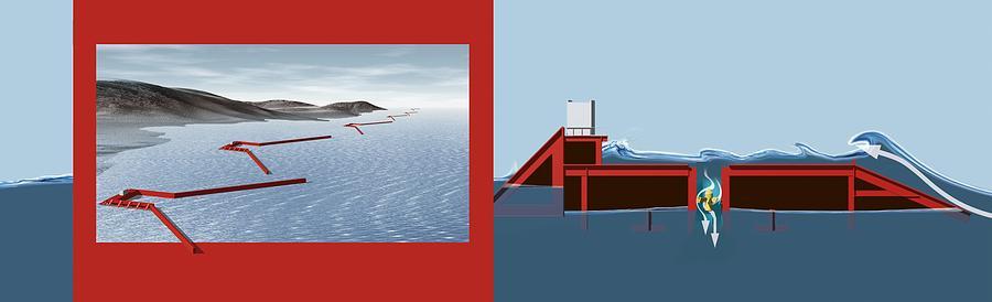 Wave Dragon Photograph - Wave Energy Converter, Diagram by Claus Lunau