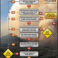Diagnosing Wildland Firefighter Disease by Bill Gabbert