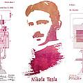 electric generator patent art Nikola Tesla by Justyna JBJart
