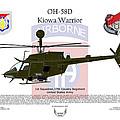 Oh-58d Kiowa Warrior by Arthur Eggers