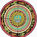 Medieval Zodiac by Science Source