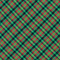 Green Red And Black Diagonal Plaid Textile Background by Keith Webber Jr