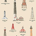 Lighthouses Of The Gulf Coast by Jerry McElroy - Public Domain Image