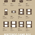 My Evolution Nintendo Game Boy Minimal Poster by Chungkong Art