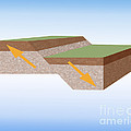 Normal Fault Created By Earthquake by Photo Researchers, Inc.