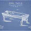 Pool Table Patent From 1901 - Light Blue by Aged Pixel