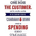 Sam Walton Quotes Poster by Lab No 4 - The Quotography Department