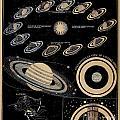 Saturn Circa 1855 by Asa Smith