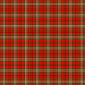 Scott Red Tartan Variant by Gregory Scott