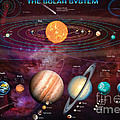 Solar System 1 by Garry Walton