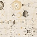 Solar System Astronomy, 19th Century by Science Photo Library