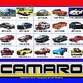 The Camaro Poster by Jack Pumphrey