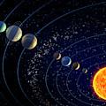 The Solar System by Andrzej Wojcicki