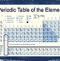 Vintage Periodic Table Of The Elements by Dan Sproul