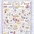 'welcome To The Universe In A Grain Of Sand' by Roz Chast
