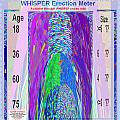 Whisper Erection Meter Graphic Design Is A Strategic Art Meaning That It Is Art That Is Planned To S by Navin Joshi