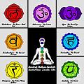 Yoga Reiki Seven Chakra Symbols Chart by Ernest Bolds