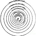 Heliocentric Universe, Copernicus, 1543 by Science Source