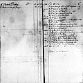 Madison: Account Book by Granger