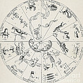 Star Map From Kirchers Oedipus by Science Source