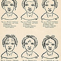 Physiognomy by Science Source