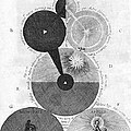 Fludd's Account Of Creation by Middle Temple Library