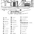 Morse Apparatus And Alphabet, 1877 by Science Source