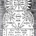 Mundus Archetypus, Archetypal World by Science Source