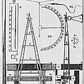 Weighbridge And Hygrometer, 18th Century by Middle Temple Library