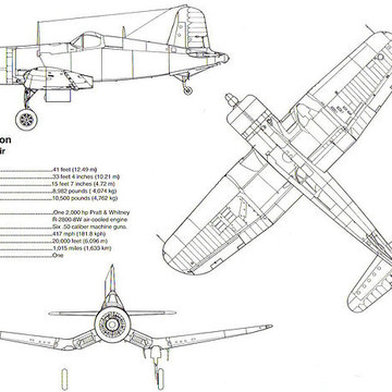 Airplane Art & Diagrams Collection
