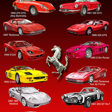 Automotive  Event  Posters Collection