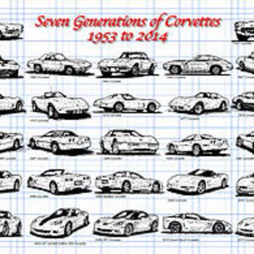 C1 to C7 Corvettes Collection